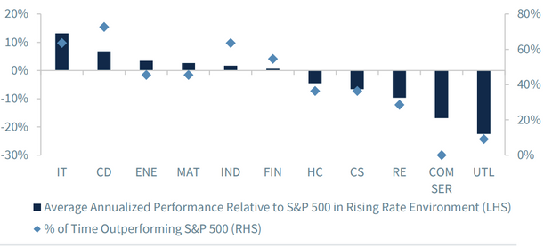 Can the bull market in stocks survive rising inflation, bond yields? Here's what history says
