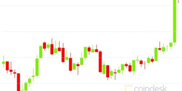 Bitcoin Spikes to New Record High Over $61K