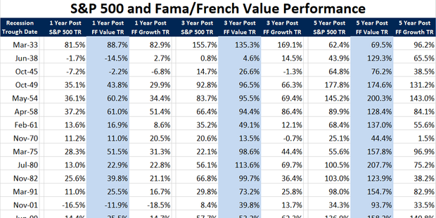 These 25 undervalued stocks are good prospects based on rapid earnings growth