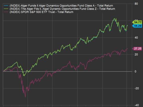This 'long-short' stock strategy can help you navigate rocky times in the market