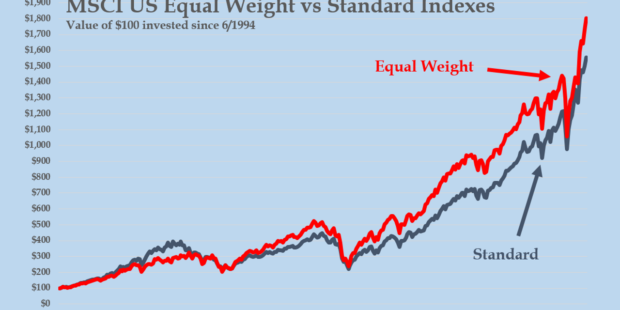 Why index funds are nuts