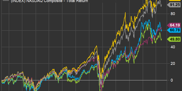 20 cybersecurity stocks that analysts say can rise up to 79% over the next year