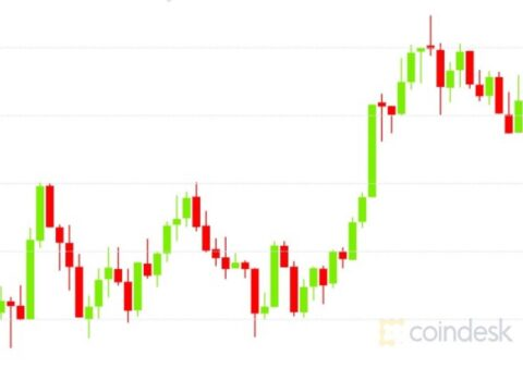 Bitcoin, Ether Bounce After Disastrous Week for Crypto Market