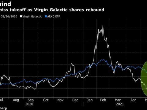 Cathie Wood Ditched Virgin Galactic Stock Before It Surged