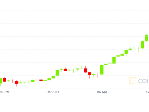 Ether's Price Rally Above $3