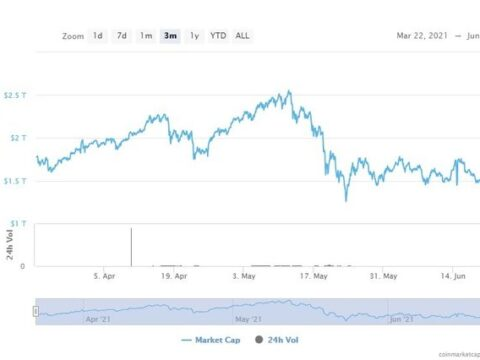 As crypto crash wipes out $1
