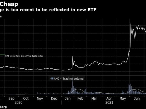 AMC Gets 'Low Priced' Tag in New ETF Hit by Indexing Quirk