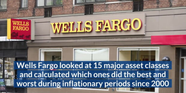 Here's The Best Asset To Own When Inflation Strikes, According To Wells Fargo