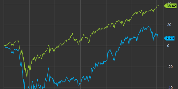 Here's your chance to buy bank stocks before rising interest rates boost profits