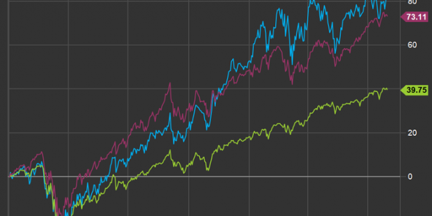 Semiconductor stocks are rallying, but they still look like bargains right now