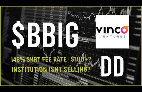 $BBIG Stock Due Diligence & Technical diagnosis  –  Tag prediction (11th Update)