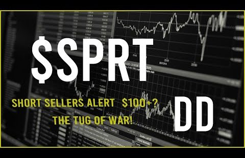 $SPRT Stock Due Diligence & Technical analysis  –  Note prediction (Change)