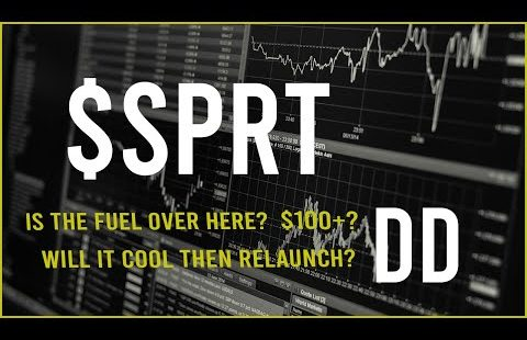 $SPRT Stock Due Diligence & Technical diagnosis  –  Label prediction (2nd Substitute)