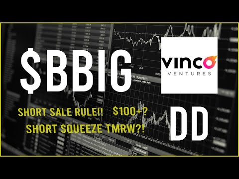 $BBIG Stock Due Diligence & Technical diagnosis  –  Label prediction (7th Replace)