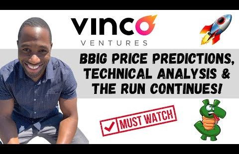BBIG STOCK (Vinco Ventures) | Heed Predictions | Technical Analysis | AND The Flee Continues!