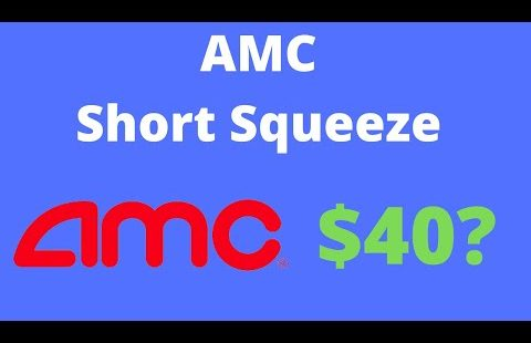 AMC Short Squeeze Outlined (AMC Inventory Soars!)