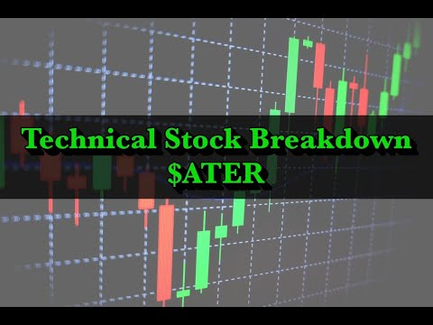 Technical Inventory Breakdown – $ATER (The High Inventory For This Week!)