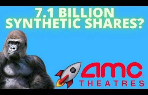 AMC HAS 7.1 BILLION SYNTHETIC SHARES? – SHARE RECALL POTENTIAL IS RISING! – (Amc Stock Analysis)