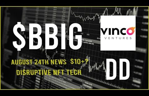 $BBIG Stock Due Diligence & Technical diagnosis  –  Save prediction (Third Update)