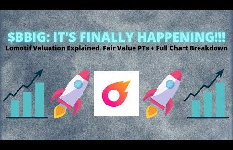 $BBIG: IT'S FINALLY HAPPENING!!! Lomotif Valuation Outlined, Ultimate Fee PTs + Fleshy Chart Breakdown
