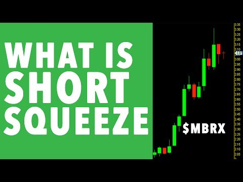 WHAT IS A STOCK SHORT SQUEEZE? $MBRX