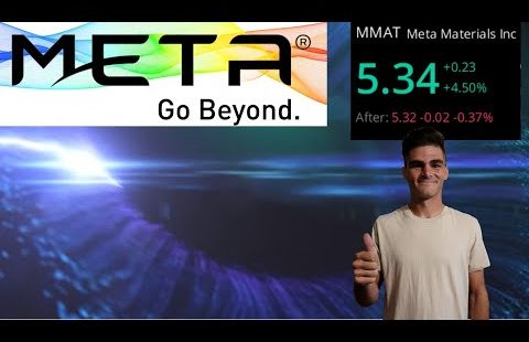 MMAT stock replace The Short squeeze play of the stock market! We got it all correct takes time.