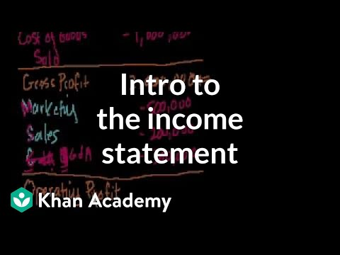 Introduction to the profits statement | Stocks and bonds | Finance & Capital Markets | Khan Academy
