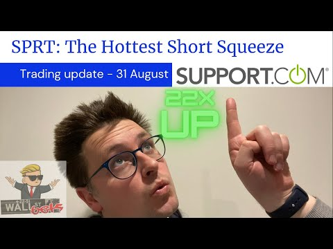 SPRT: help.com Stock – The HOTTEST Short Squeeze This day!