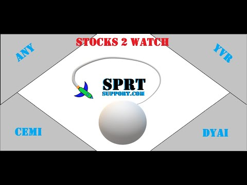 SPRT Inventory (Enhance.com) | Time for a pull support? Technical Prognosis on our weekly inventory picks