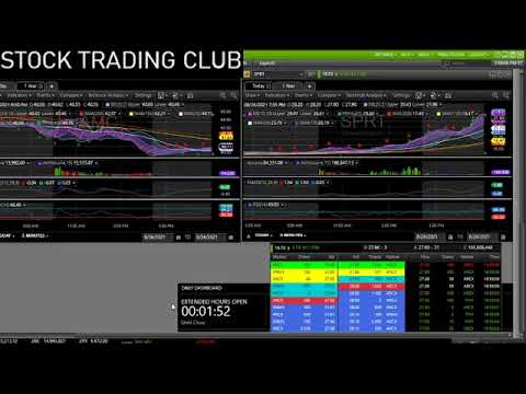 AMC STOCK CHARTS/ SPRT STOCK CHARTS LIVE!! MAYBE THIS WILL HELP PEOPLE TO LEARN TO BUY AND SELL??