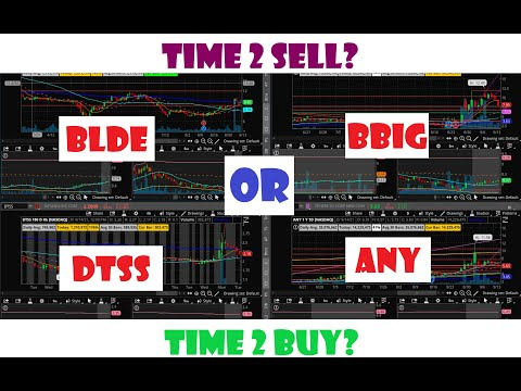 BBIG Stock   The Brief Squeeze and More   Technical Diagnosis and Designate Predictions.