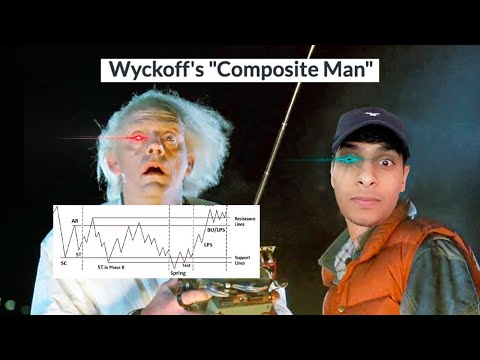 CLOV Stock Wyckoff Continues   SPRT Continues Rising   Relaxation Day for the Market and Bitcoin Are residing