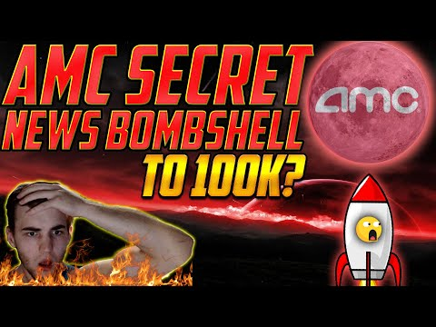 AMC Inventory BREAKOUT? HEDGE FUNDS ILLEGAL ACTIVITY TO BREAK THE SHORT SQUEEZE?😡 AMC NEWS TODAY