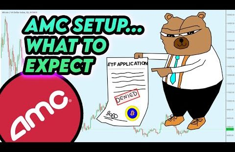 Amc Stock | SHORT SQUEEZE POSTPONED… Here's THE DAY
