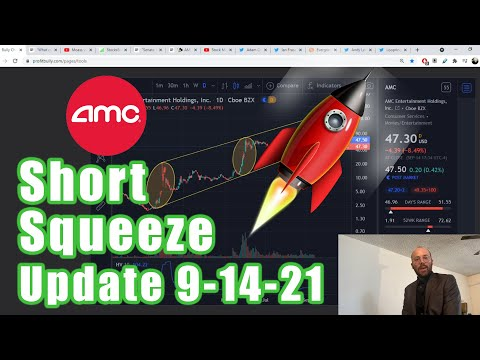 AMC Short Squeeze 9-14-21 | This Would possibly perchance well Be the Inequity Between MOASS and Lawful a Short Squeeze