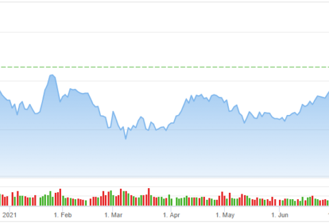 Apple Stock Gets a New Street-High Price Target
