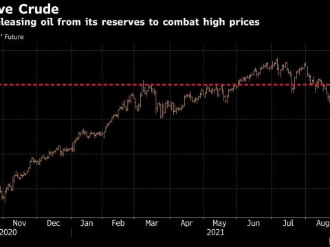 China Intervenes in Oil Market With Historic Sale of Reserves