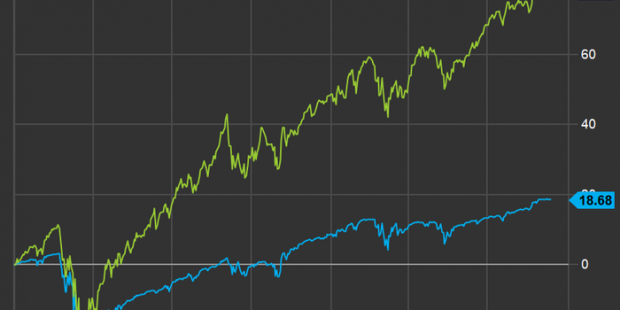 Want more income from your investments? Check out this overlooked stock strategy